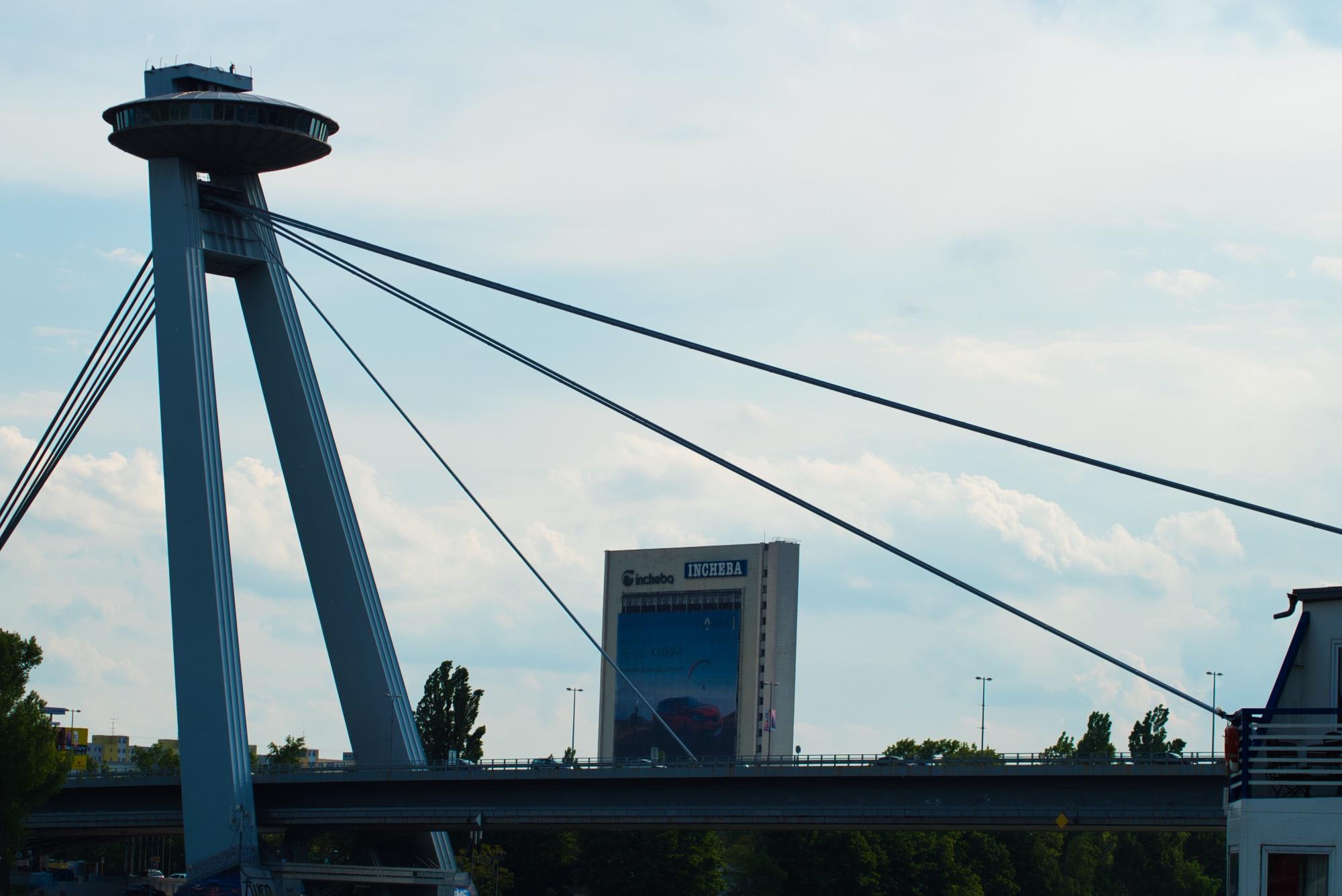 TwinCity Bratislava